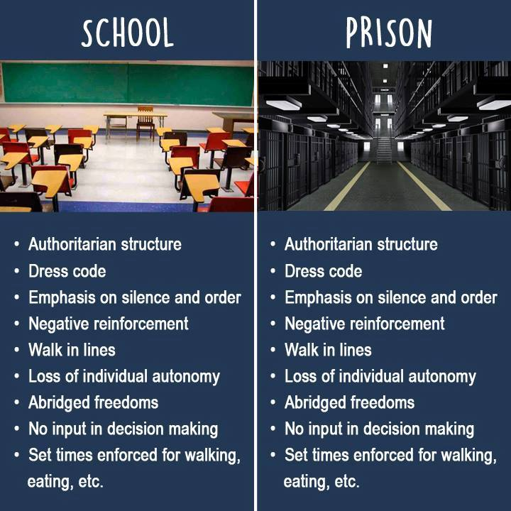 school-is-like-prison