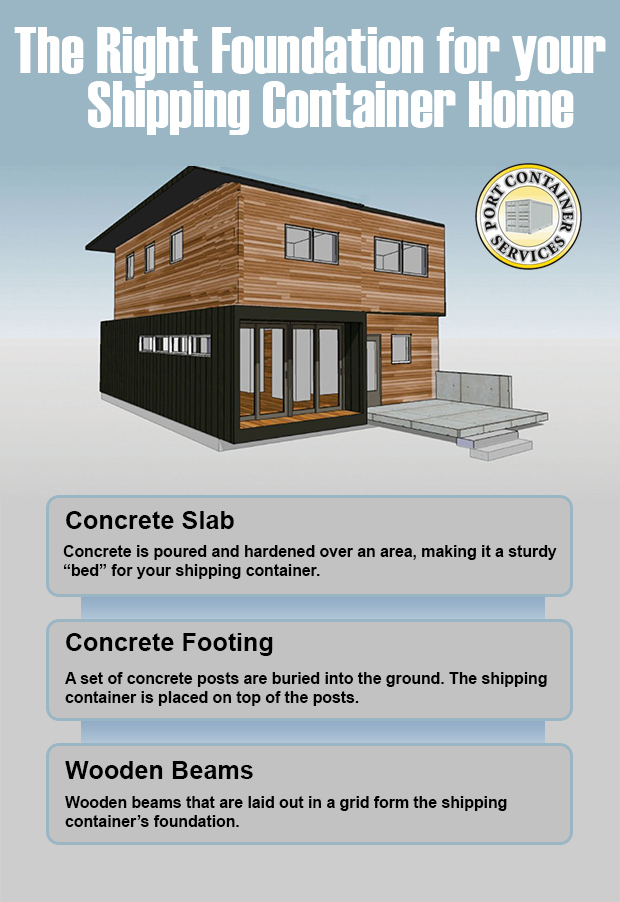 Constructing the foundations for your shipping container home - Foundations for shipping container home ...