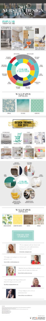 76thandnewbury-180-nurserydesigntrends2017_v5