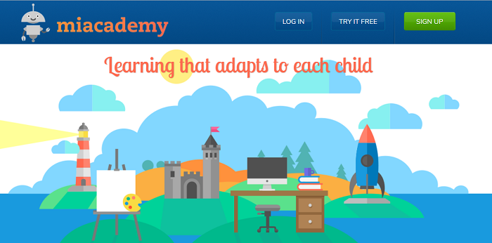 miacademy review site
