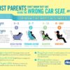 How to avoid this car seat parenting mistakes